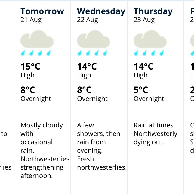 Crap weather prediction for the next week